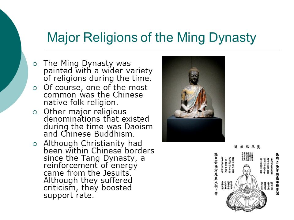 Major Religions of the Ming Dynasty