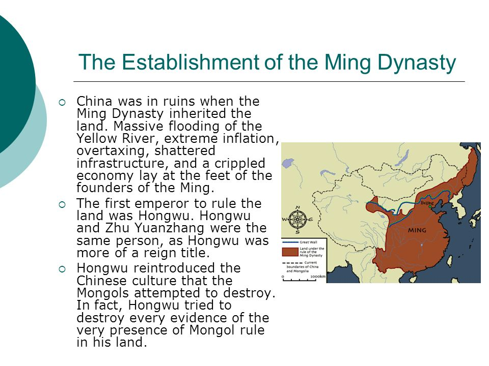 The Establishment of the Ming Dynasty