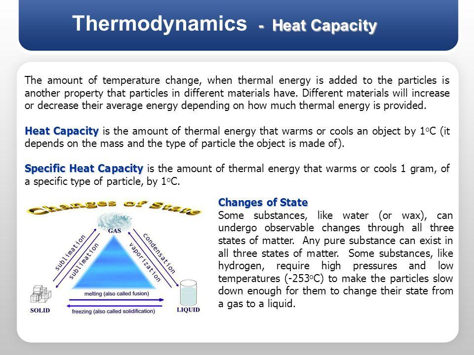 Thermodynamics - Heat Capacity