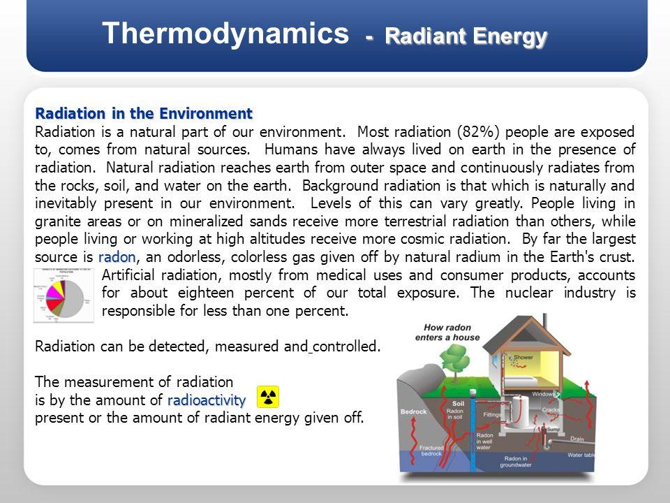 Thermodynamics - Radiant Energy