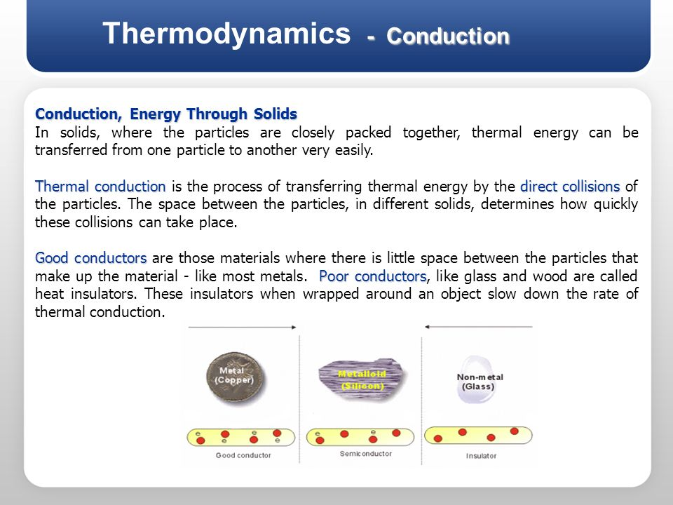 Thermodynamics - Conduction