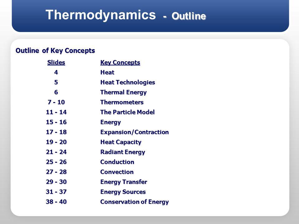 Thermodynamics - Outline