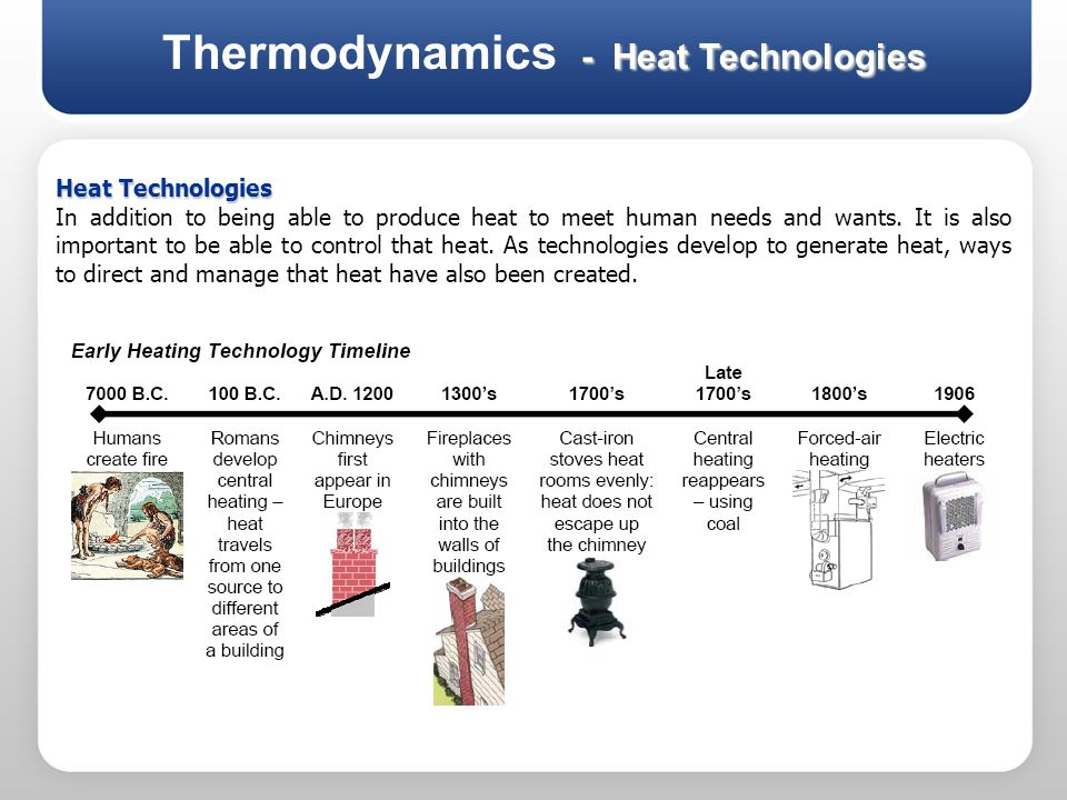 Thermodynamics - Heat Technologies