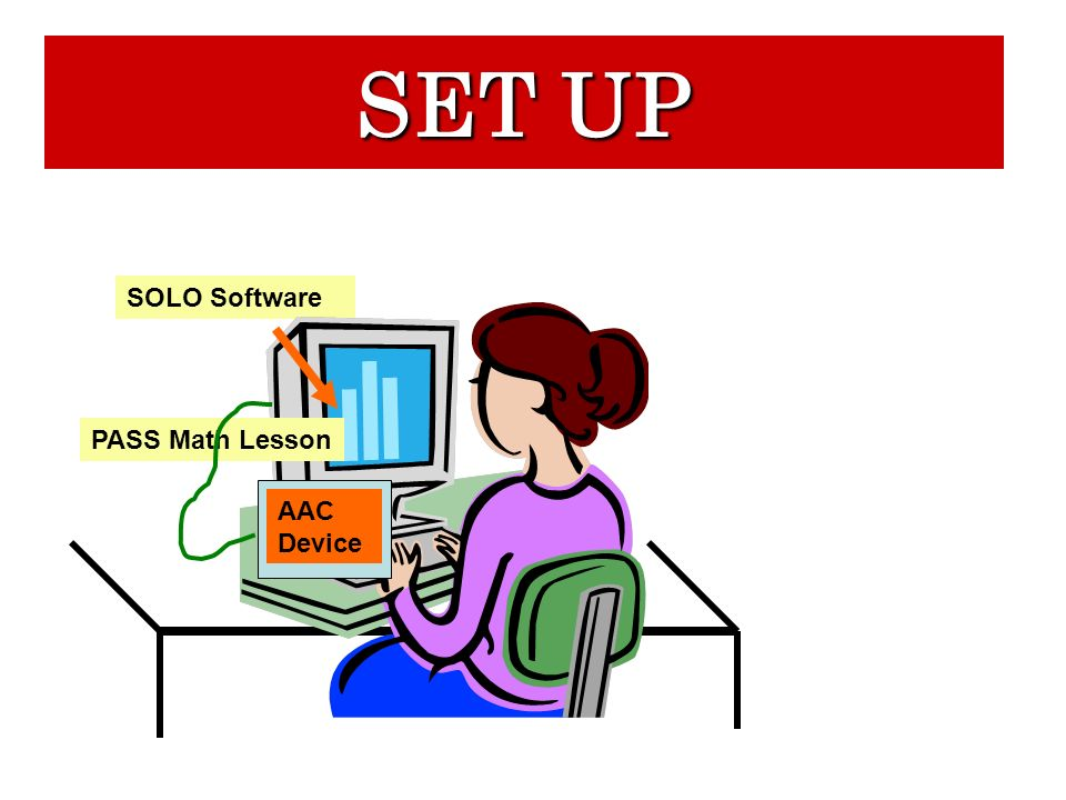 SET UP SOLO Software PASS Math Lesson AAC Device