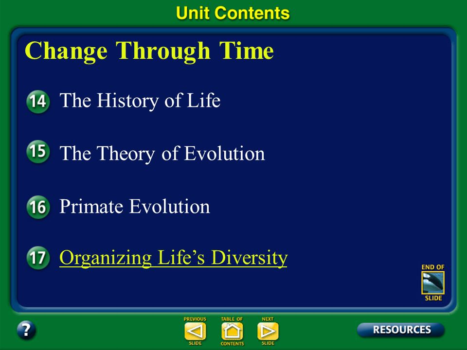 Change Through Time The History of Life The Theory of Evolution