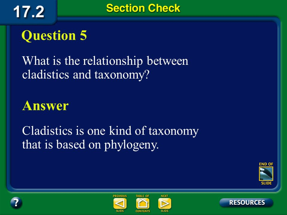 Question 5 What is the relationship between cladistics and taxonomy Answer. Cladistics is one kind of taxonomy that is based on phylogeny.