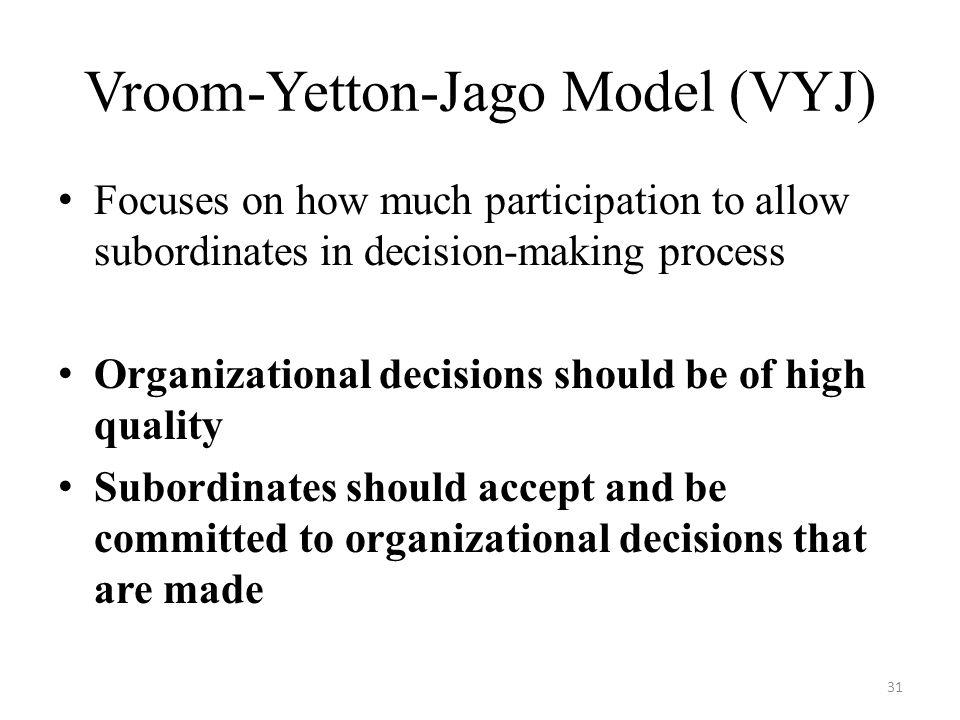Vroom-Yetton-Jago Model (VYJ)