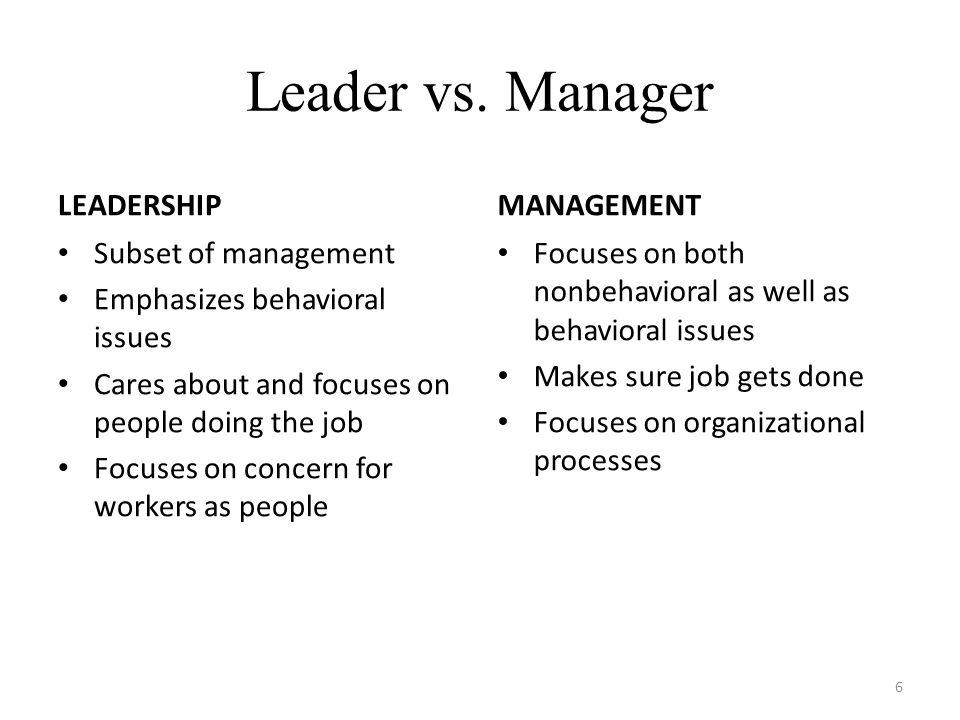 Leader vs. Manager LEADERSHIP MANAGEMENT Subset of management