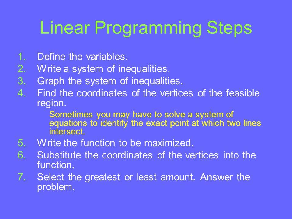 Linear Programming Steps