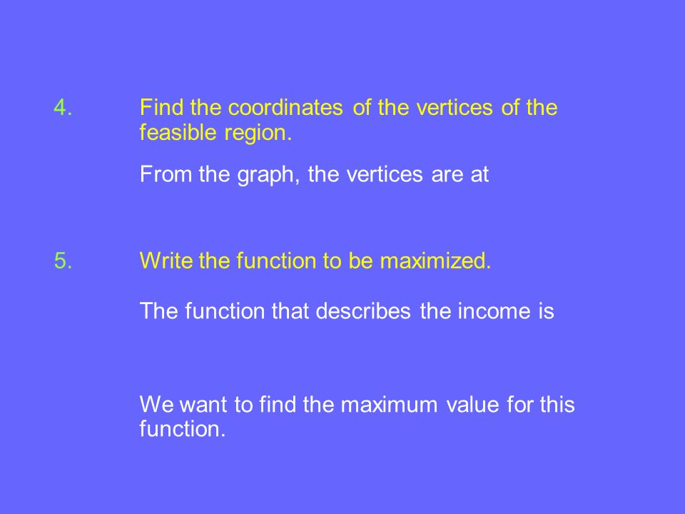 Find the coordinates of the vertices of the feasible region.