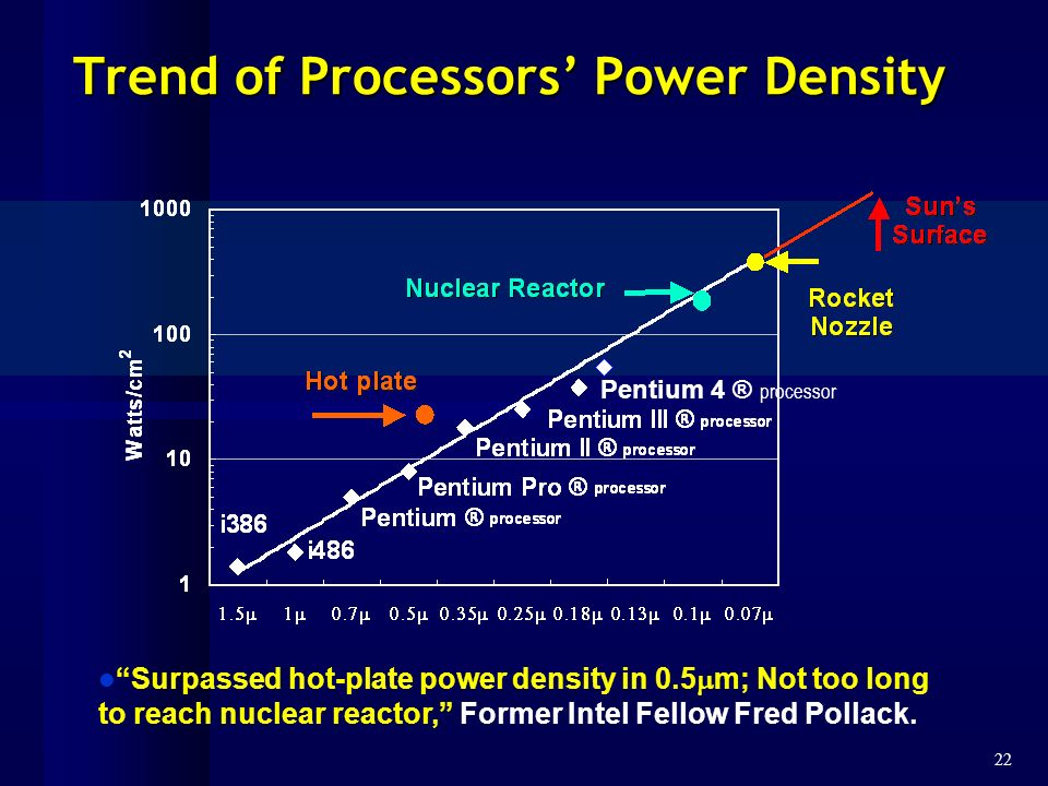 4x 2010 forex power