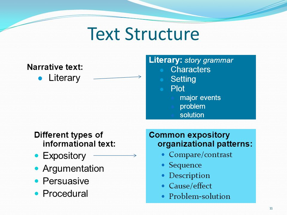 Text Structure Literary Expository Argumentation Persuasive Procedural