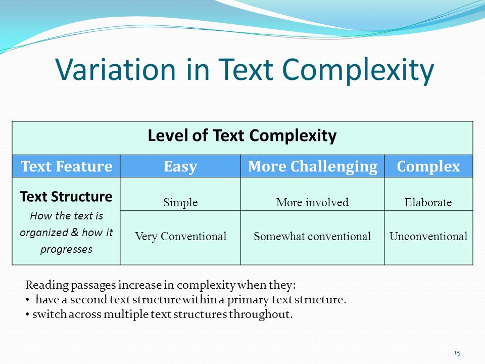 Variation in Text Complexity