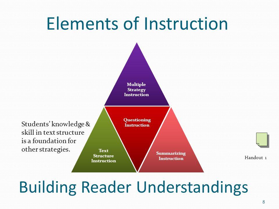 Elements of Instruction