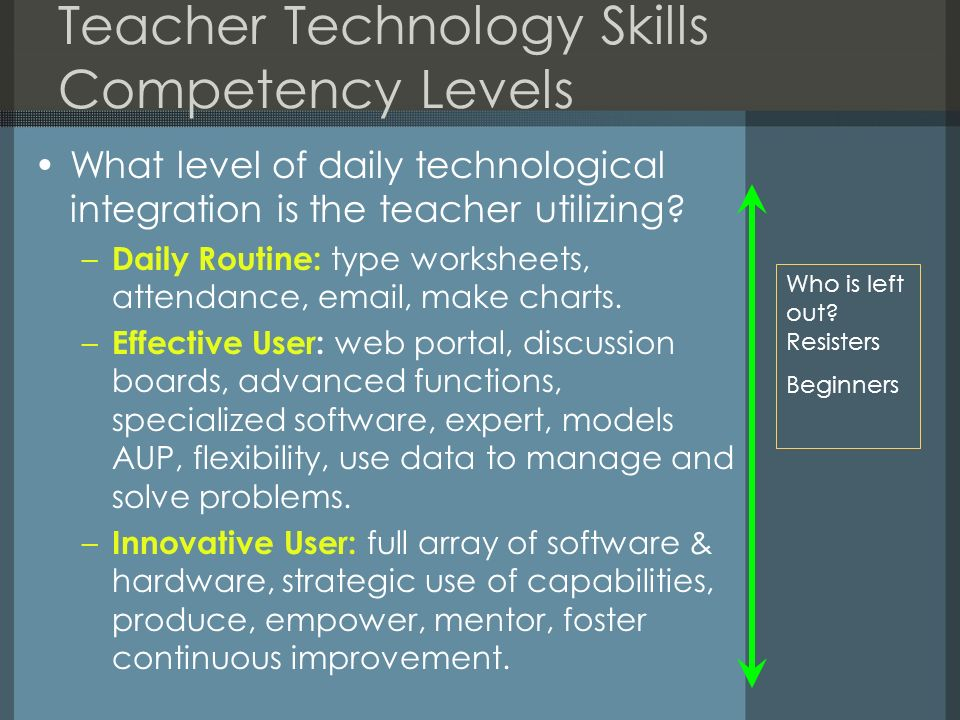 Teacher Technology Skills Competency Levels