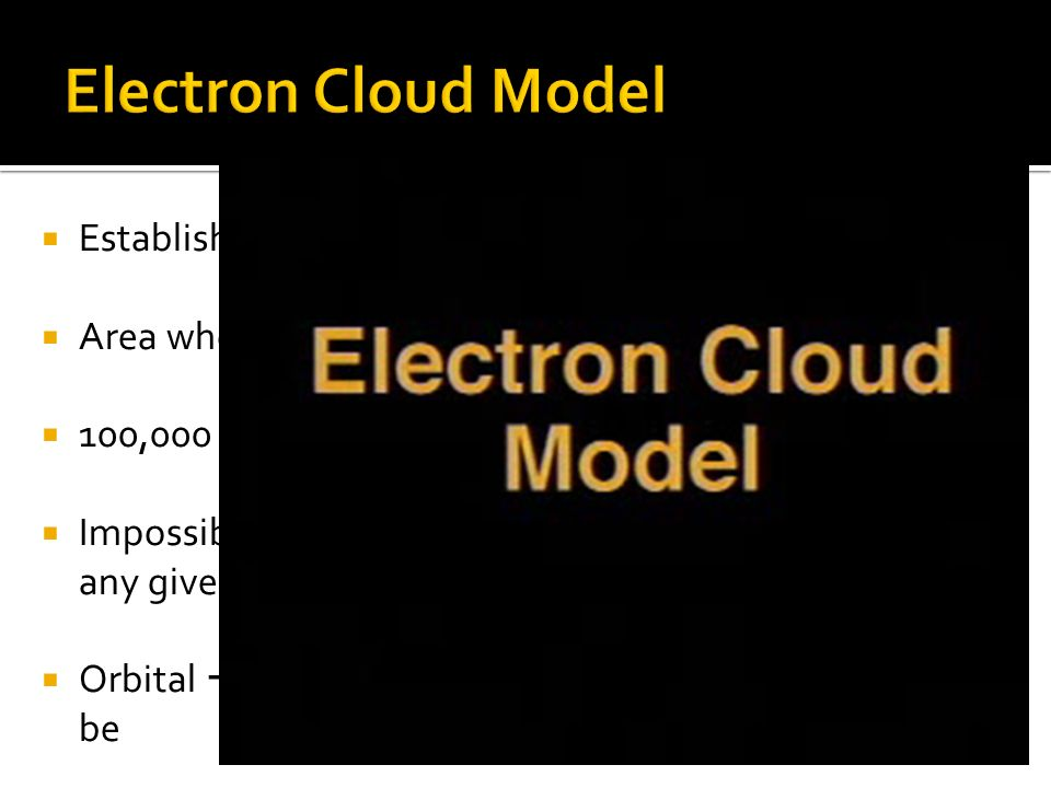 Electron Cloud Model Established by 1926
