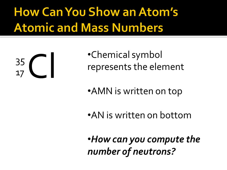 How Can You Show an Atom's Atomic and Mass Numbers