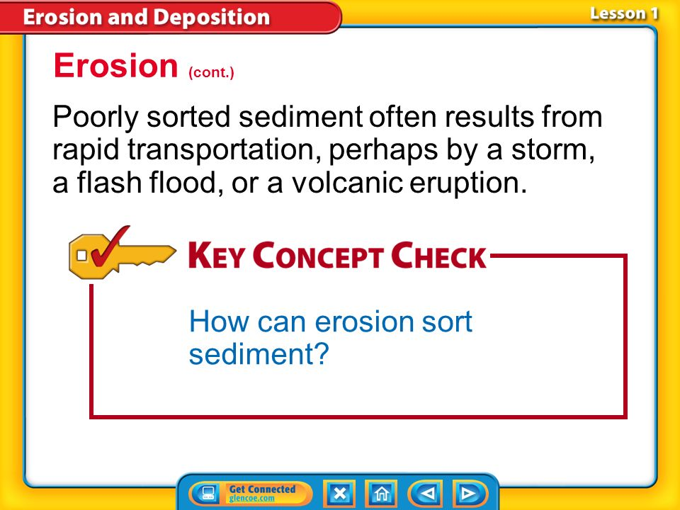 Erosion (cont.) Poorly sorted sediment often results from rapid transportation, perhaps by a storm, a flash flood, or a volcanic eruption.