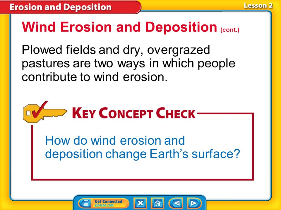 Wind Erosion and Deposition (cont.)