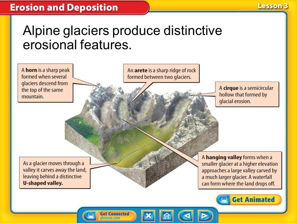 Alpine glaciers produce distinctive erosional features.