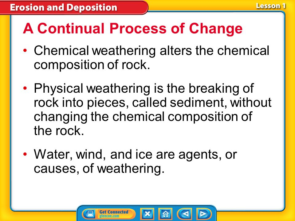 A Continual Process of Change