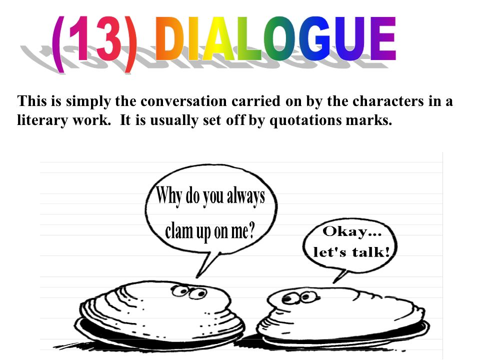 (13) DIALOGUE This is simply the conversation carried on by the characters in a literary work.