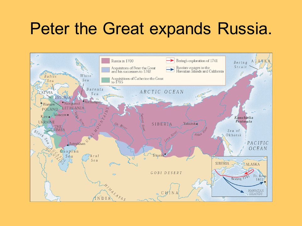 Peter the Great expands Russia.