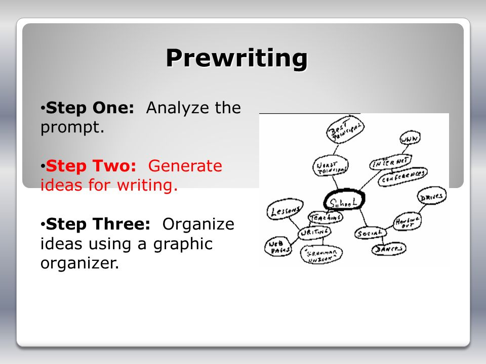 Prewriting Step One: Analyze the prompt.