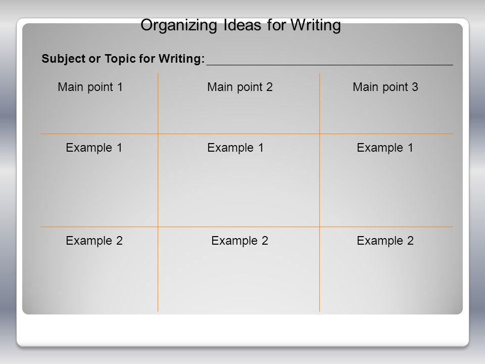 Organizing Ideas for Writing
