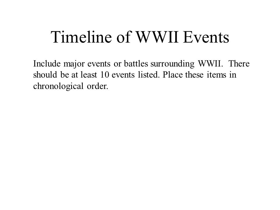 Timeline of WWII Events