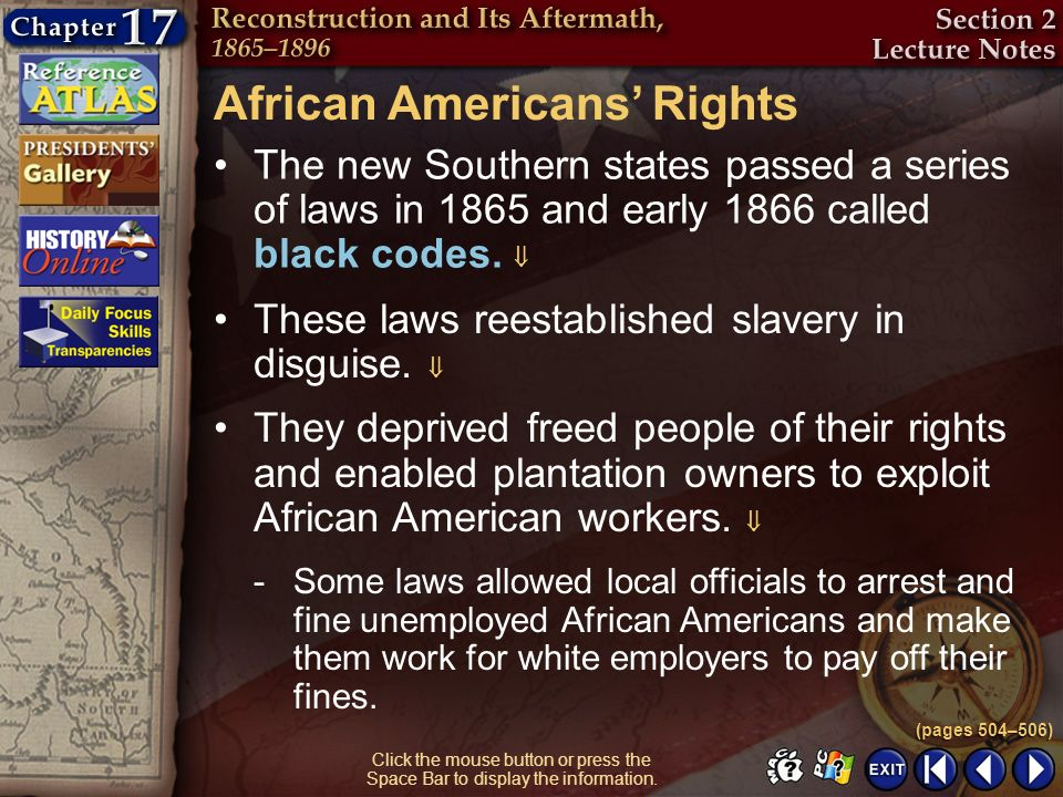 African Americans' Rights
