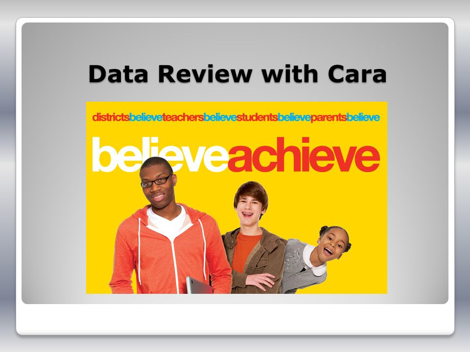 Data Review with Cara