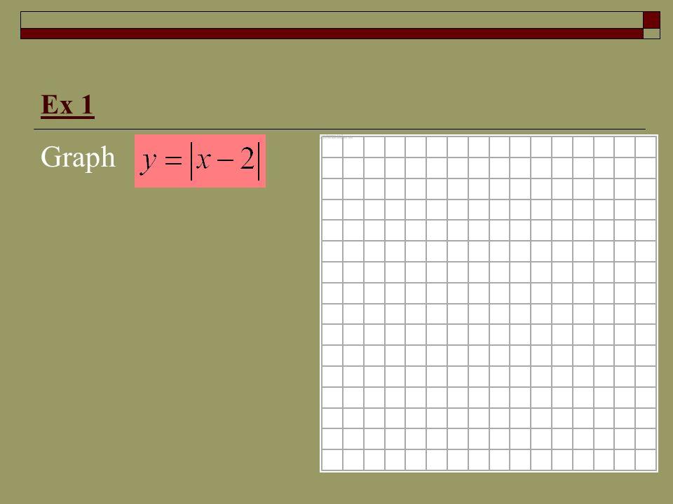 Ex 1 Graph