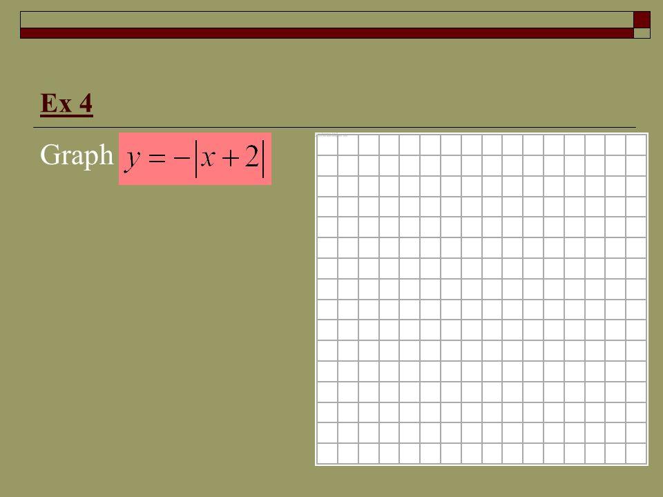 Ex 4 Graph