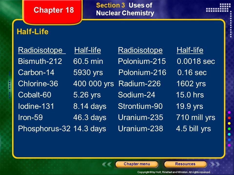 Radioisotope Half-life Radioisotope Half-life