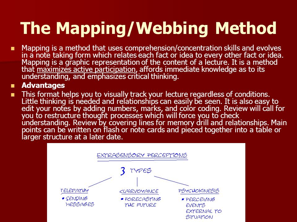 The Mapping/Webbing Method