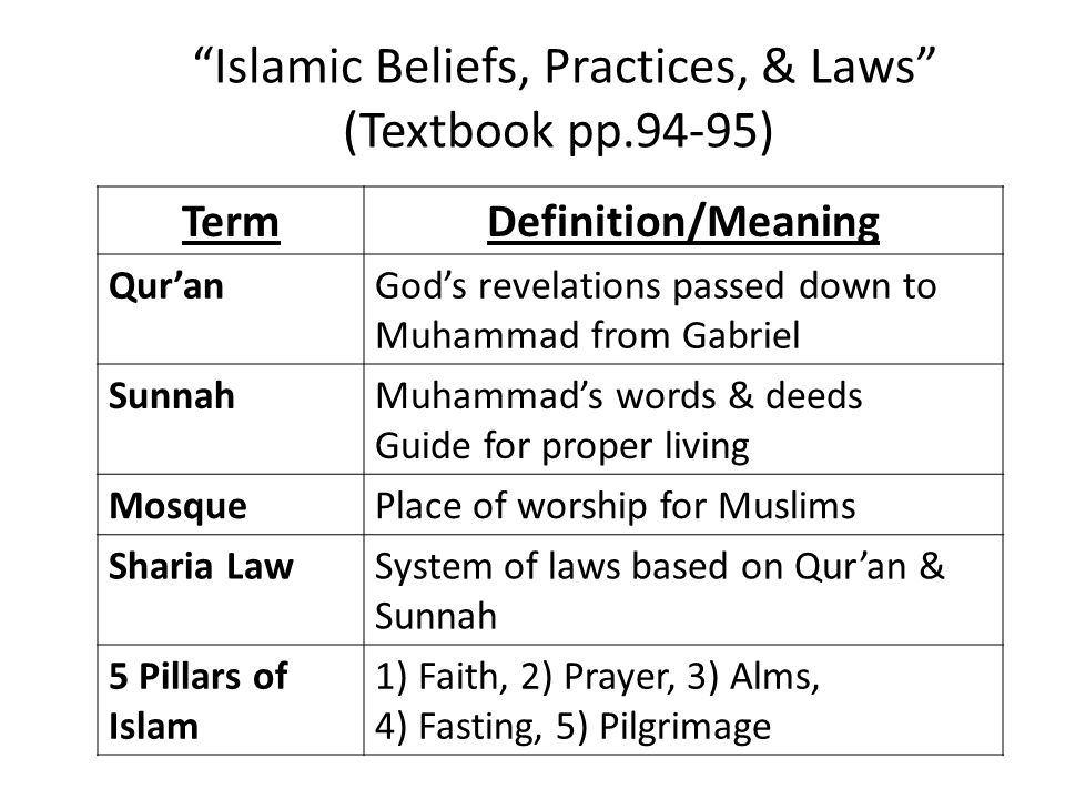 comparing orthodox practices of islam and christianity A primer on islam prepared by the students in hon 313 justice in islamic thought marriage and divorce daily roles of women islam-judaism-christianity home comparison of islam with the muslims have a similar practice, which is reciting the shahada, there is no.