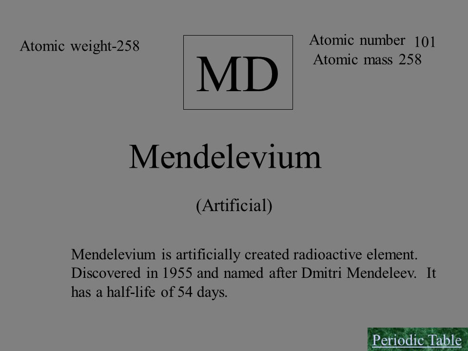 MD Mendelevium (Artificial) Atomic number 101 Atomic weight-258