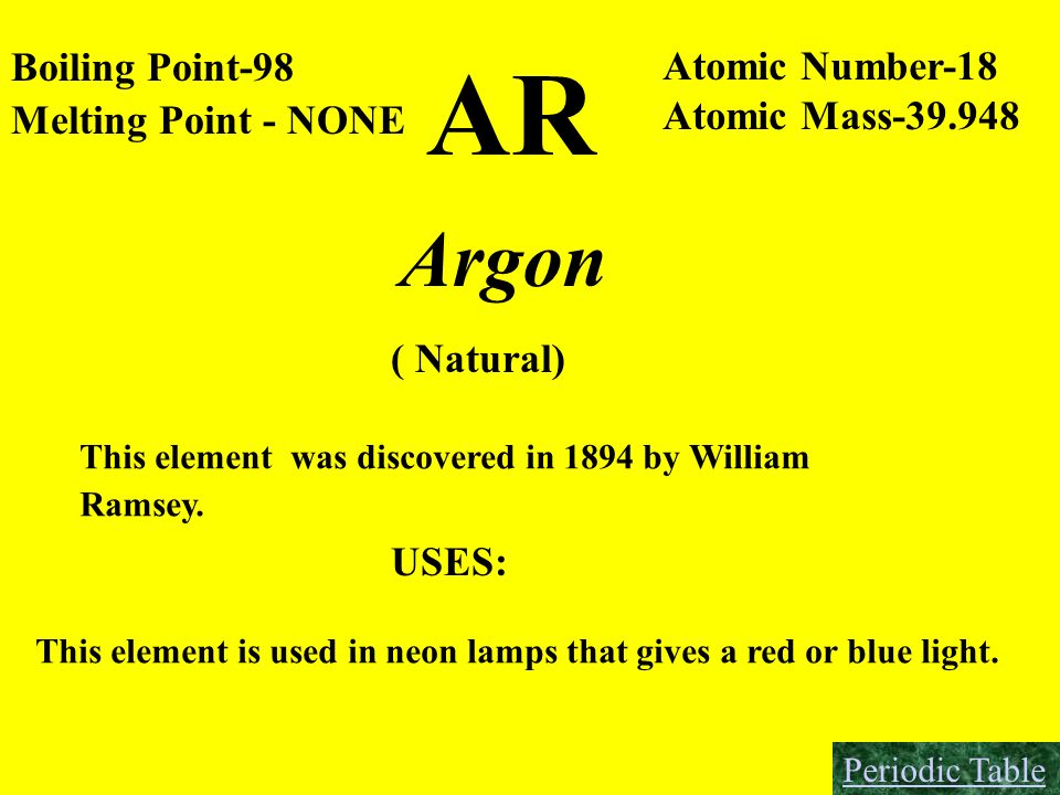 AR Argon Boiling Point-98 Atomic Number-18 Atomic Mass-39.948