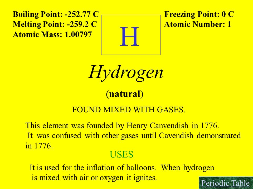 H Hydrogen (natural) USES Boiling Point: -252.77 C Freezing Point: 0 C