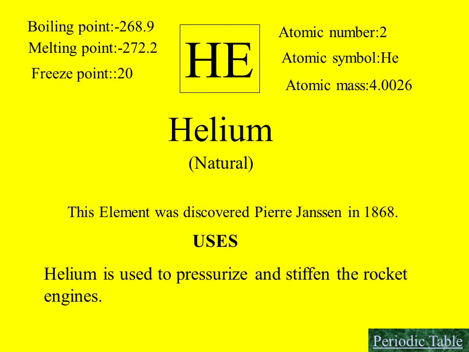 HE Helium (Natural) USES
