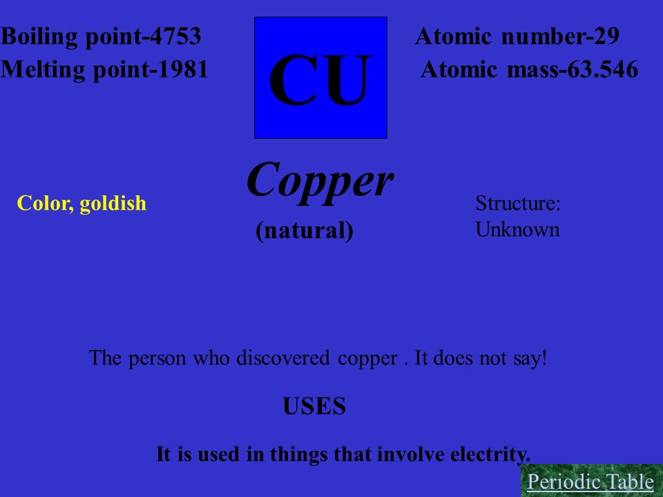 CU Copper Boiling point-4753 Atomic number-29 Melting point-1981