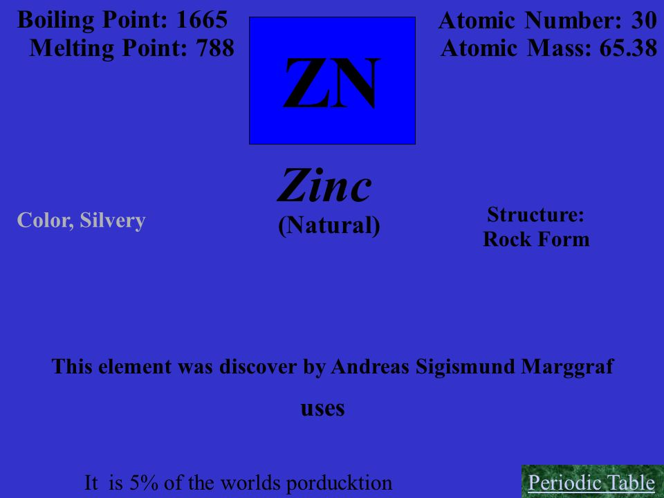 ZN Zinc Boiling Point: 1665 Atomic Number: 30 Melting Point: 788