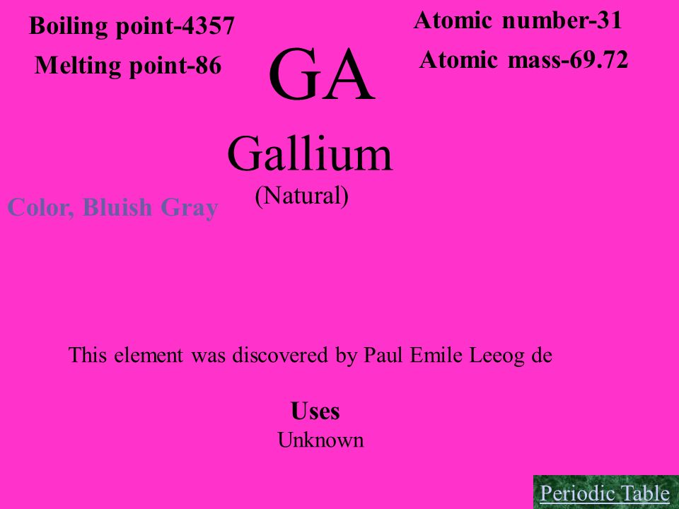 GA Gallium Atomic number-31 Boiling point-4357 Atomic mass-69.72