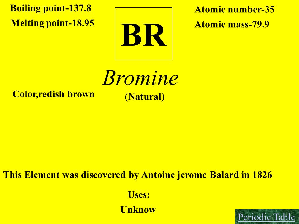 BR Bromine Boiling point-137.8 Atomic number-35 Melting point-18.95