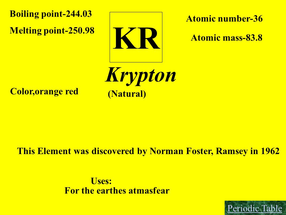 KR Krypton Boiling point-244.03 Atomic number-36 Melting point-250.98