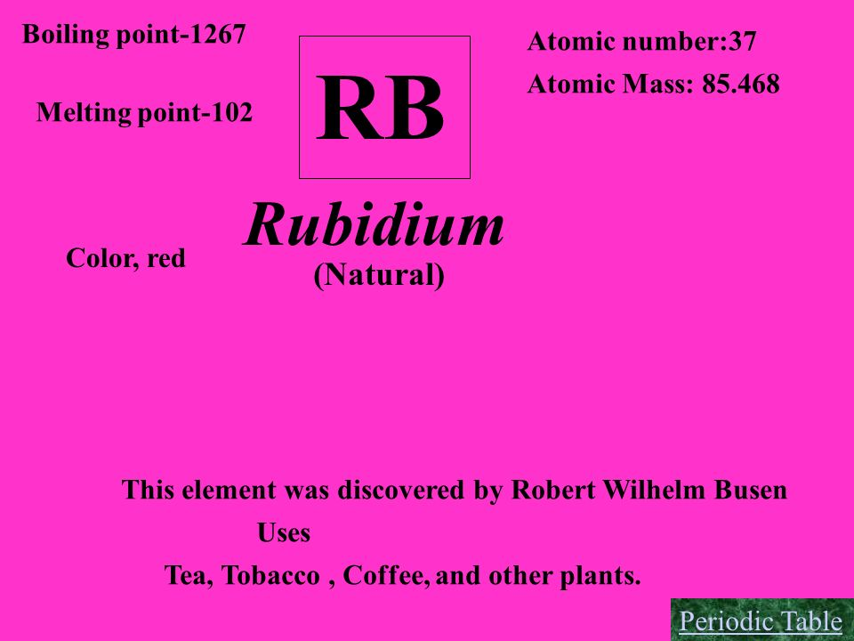 RB Rubidium (Natural) Boiling point-1267 Atomic number:37