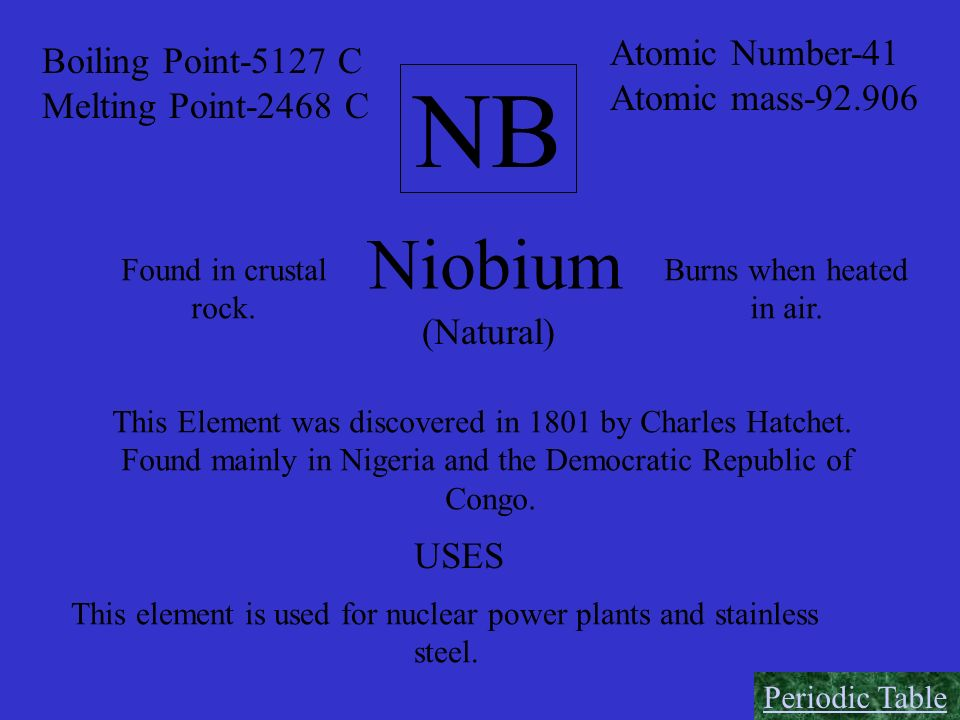 NB NB Niobium Atomic Number-41 Boiling Point-5127 C Atomic mass-92.906