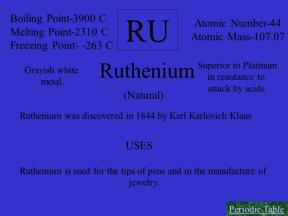 RU Ruthenium Boiling Point-3900 C Atomic Number-44