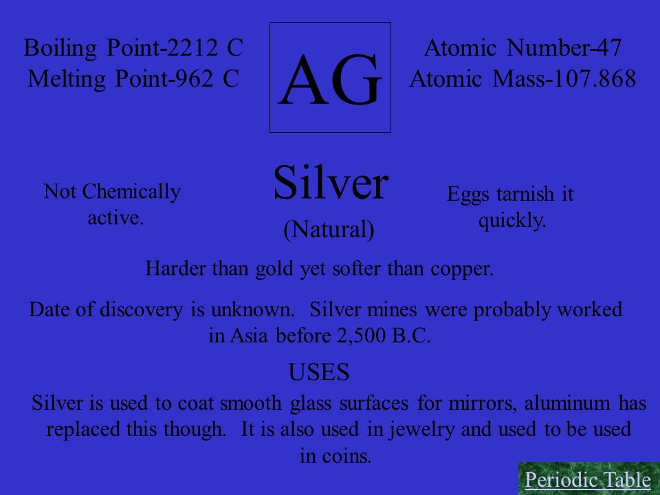 AG Silver Boiling Point-2212 C Melting Point-962 C Atomic Number-47